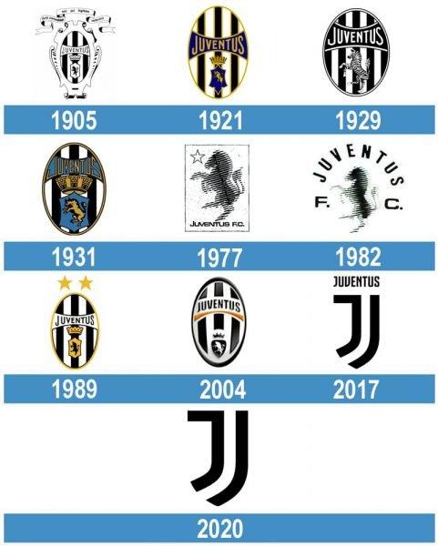 Juventus historia logo