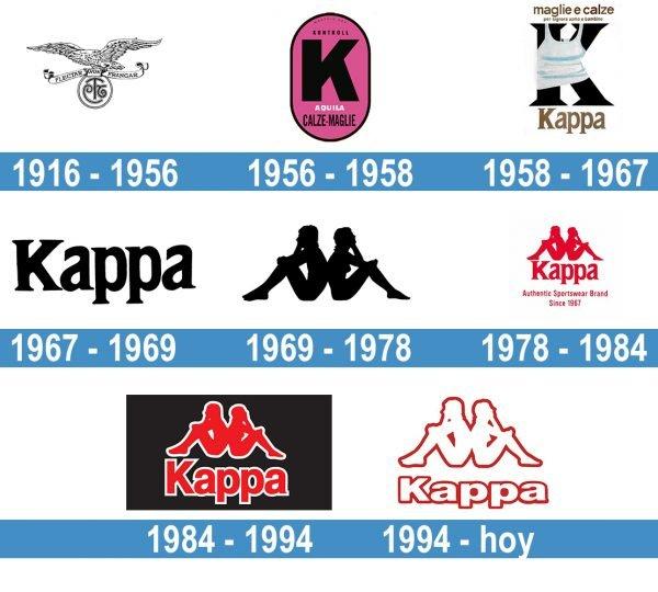 Kappa Logo historia