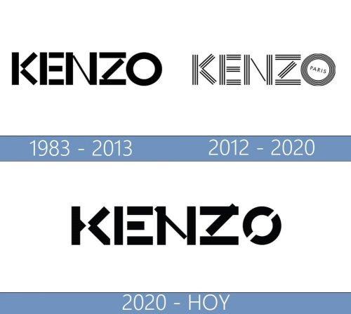 Kenzo Logo historia