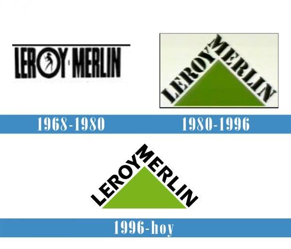 Leroy Merlin Logo historia