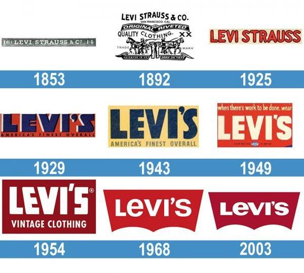 Levis Logo historia