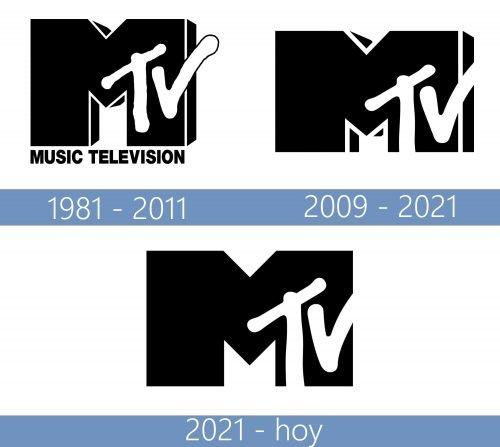 MTV Logo historia
