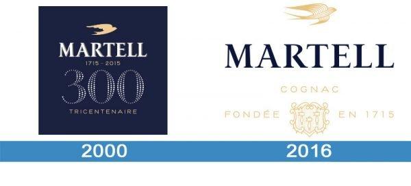 Martell Logo historia
