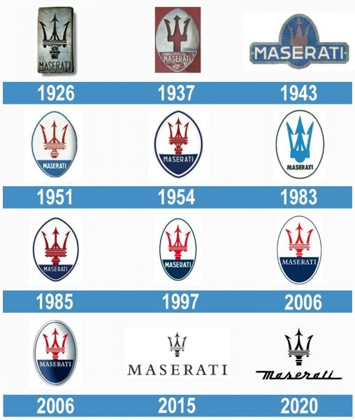 Maserati historia logo