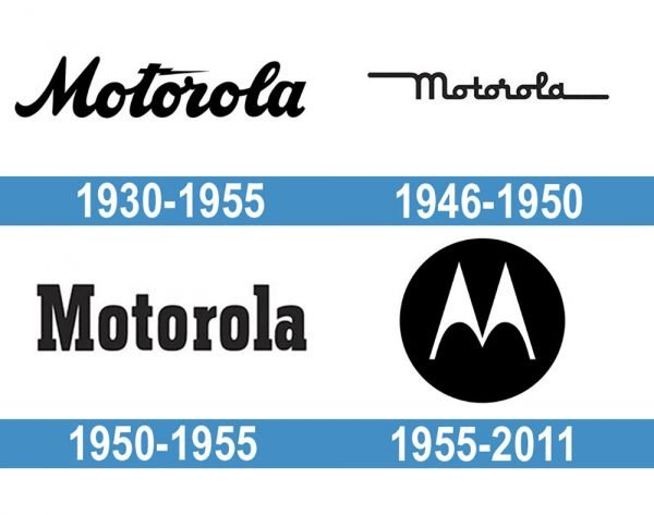 Motorola Logo historia