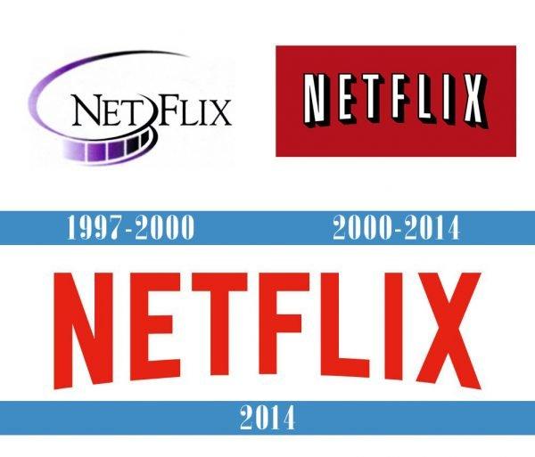 Netflix Logo historia
