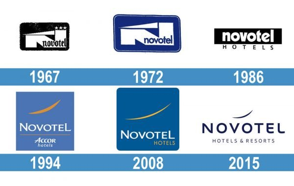 Novotel Logo historia