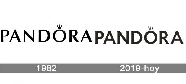Pandora Logo historia