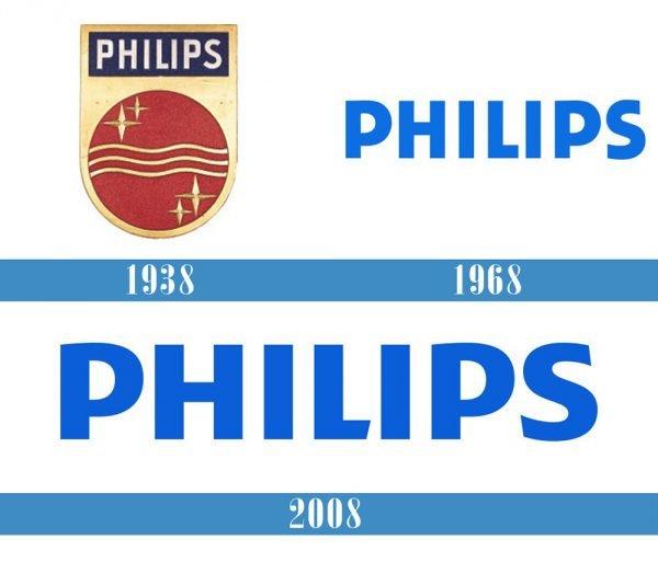 Philips Logo historia
