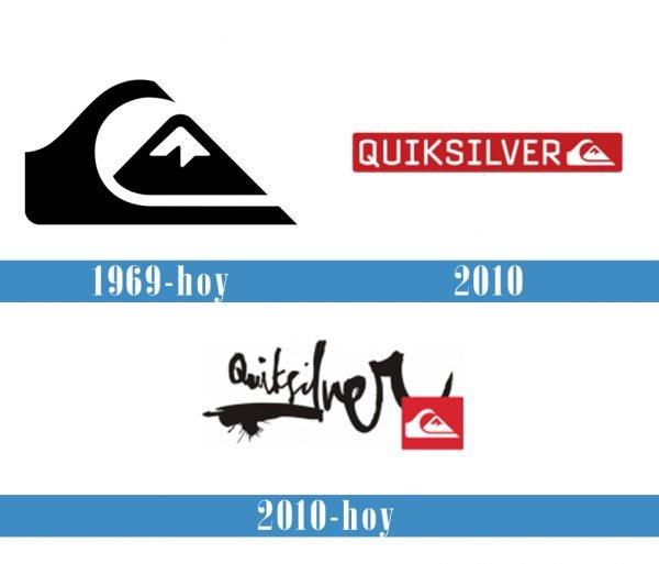 Quicksilver Logo historia