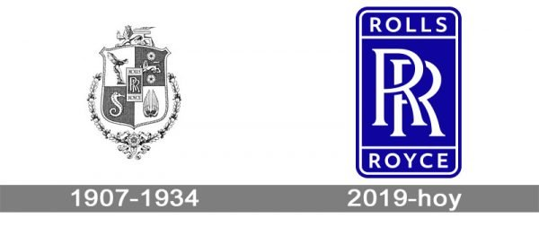 Rolls-Royce Logo historia