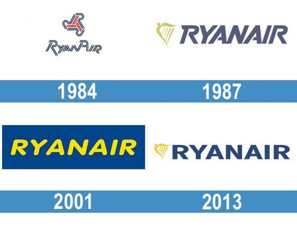 Ryanair Logo historia