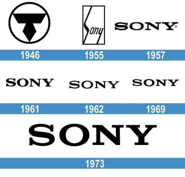 Sony Logo historia
