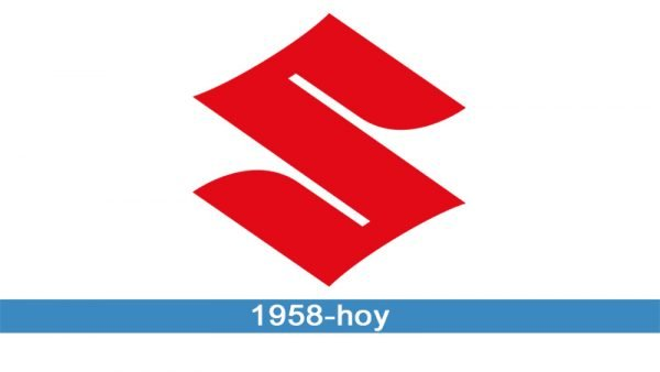 Suzuki Logo historia