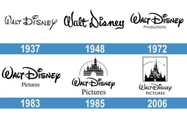 Walt Disney logo historia
