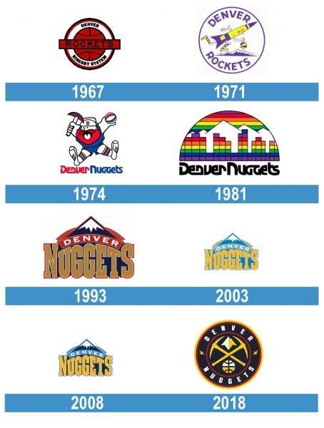 Denver Nuggets Logo historia