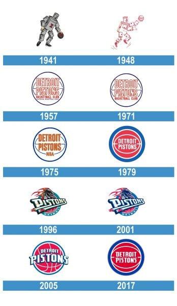 Detroit Pistons Logo historia