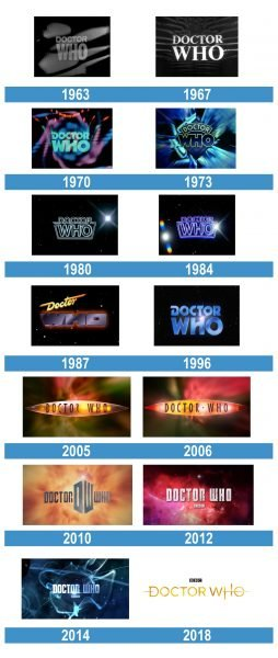 Doctor Who Logo historia