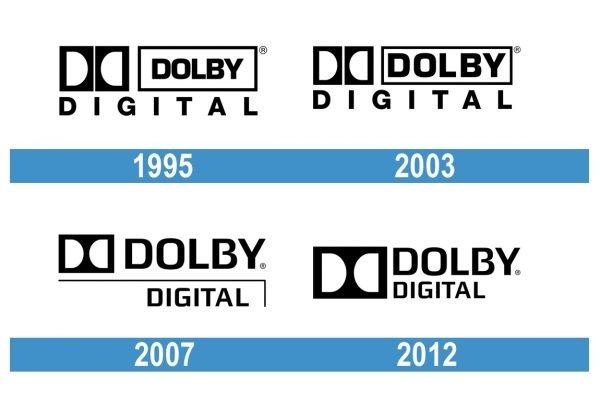 Dolby Digital Logo historia