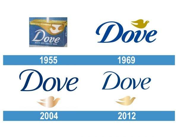 Dove Logo historia