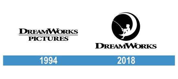 Dreamworks Logo historia
