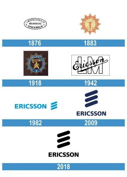 Ericsson Logo historia