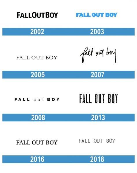 Fall Out Boy Logo historia