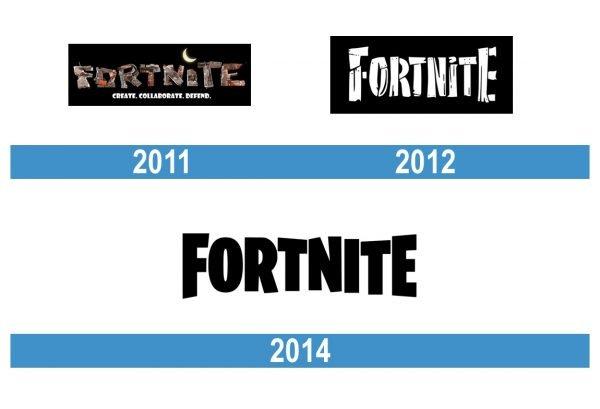Fortnite Logo historia