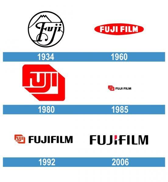 Fujifilm Logo historia