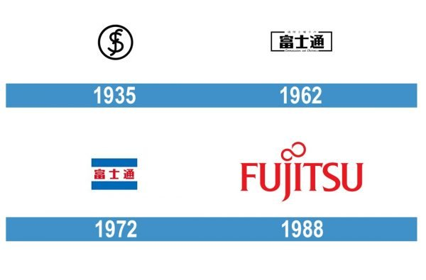 Fujitsu Logo historia