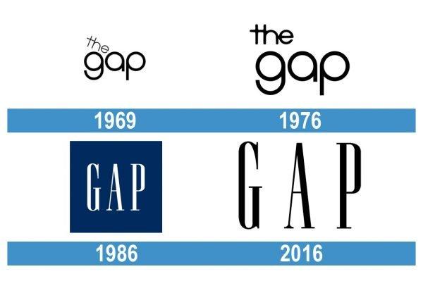 Gap Logo historia