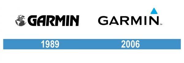 Garmin Logo historia