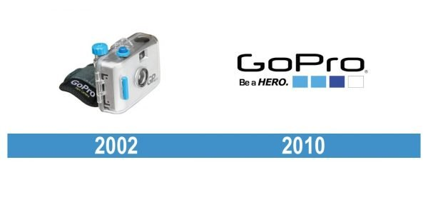 GoPro Logo historia