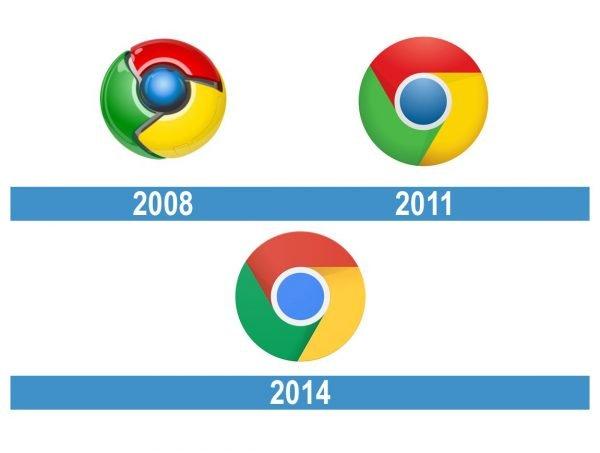 Google Chrome Logo historia