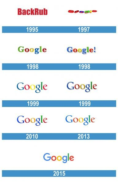 Google logo historia