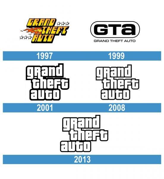 Grand Theft Auto Logo historia