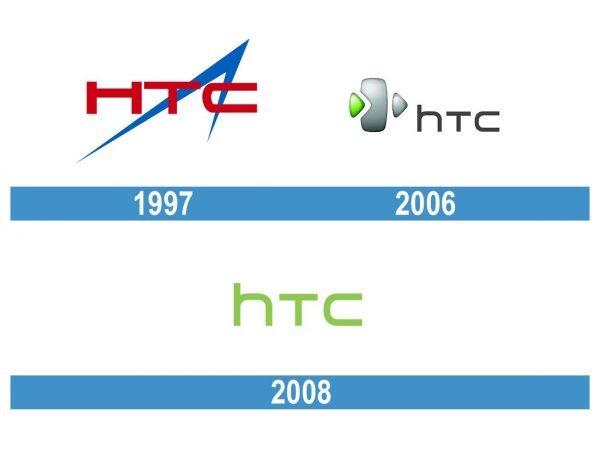 HTC Logo historia