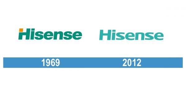 Hisense Logo historia