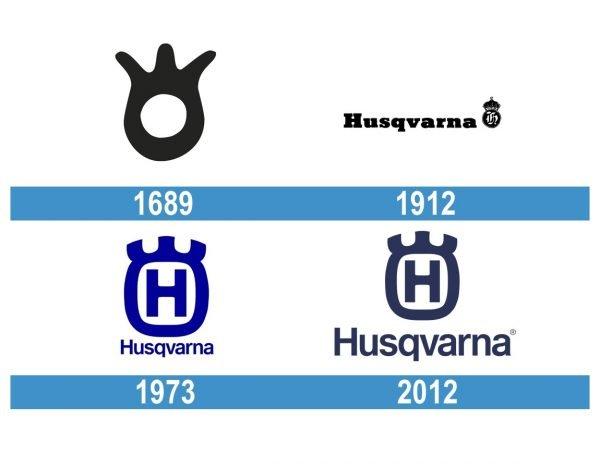Husqvarna Logo historia