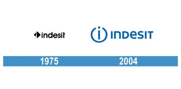 Indesit Logo historia