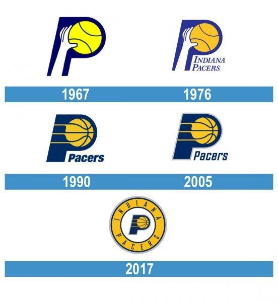 Indiana Pacers Logo historia