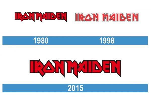 Iron Maiden Logo historia