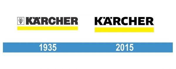 Kärcher Logo historia