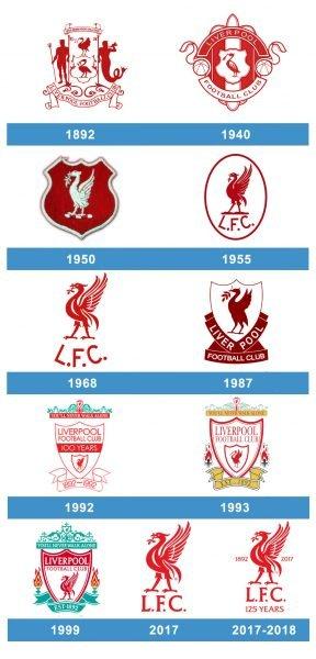 Liverpool logo historia