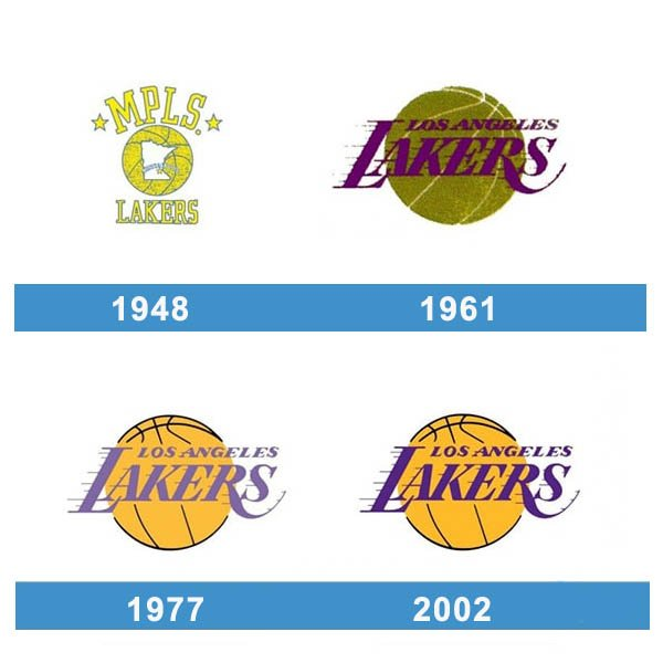 Los Angeles Lakers history