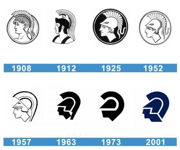Staedtler Logo historia