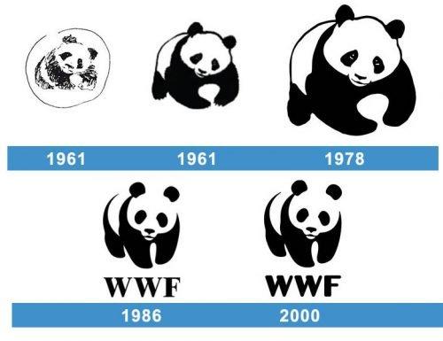WWF-logo-historia