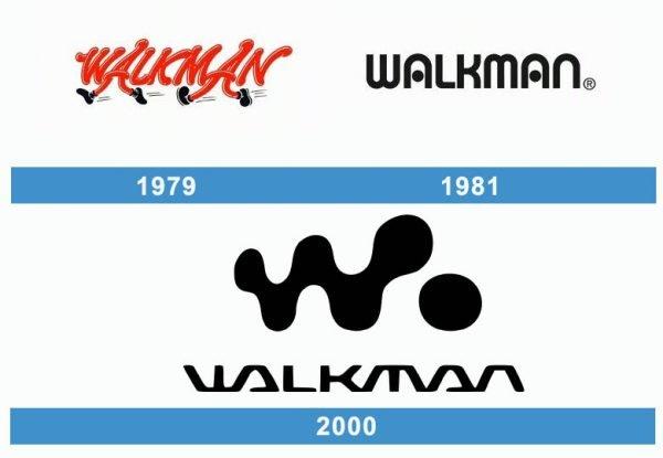 Walkman logo historia