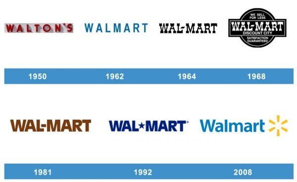 Walmart logo historia