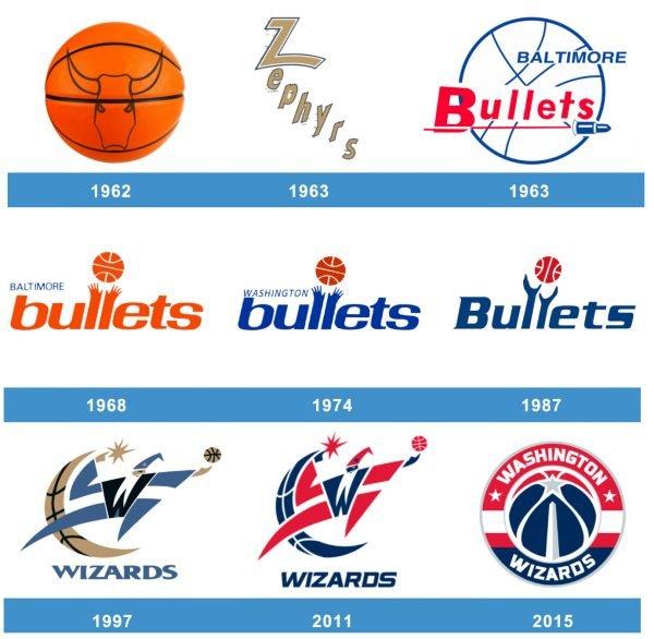 Washington Wizards logo historia